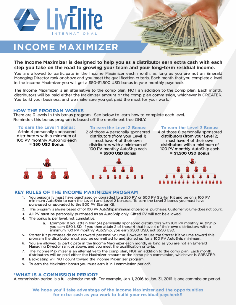 XFT Income Maximizer